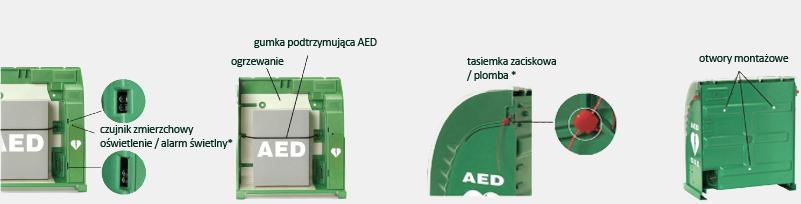 Cechy szafek na AED AIVIA